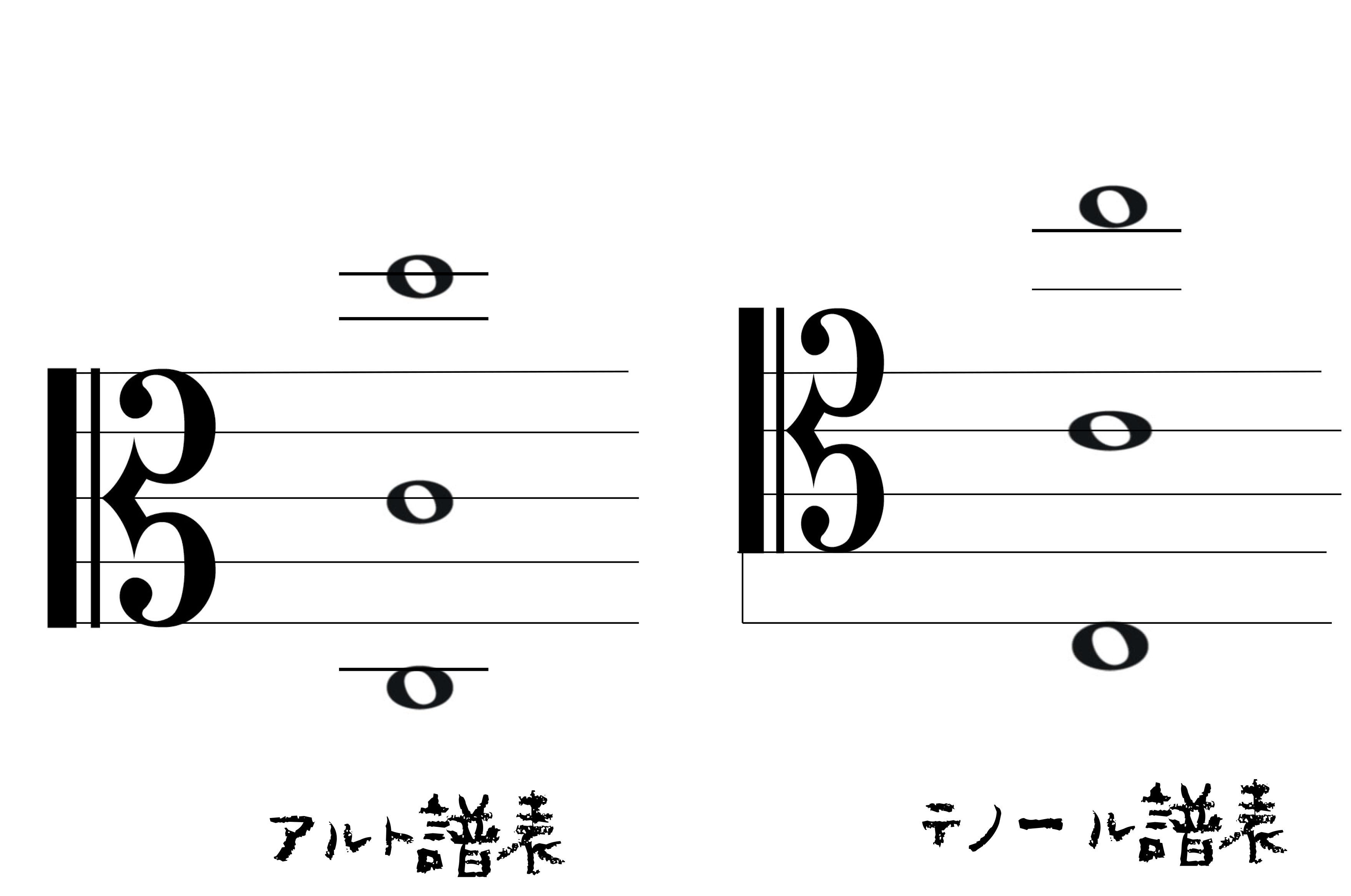 アルト譜表・テノール譜表