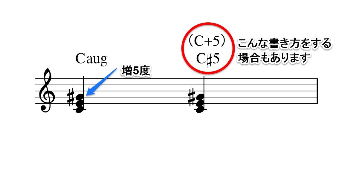 変わったコード図3