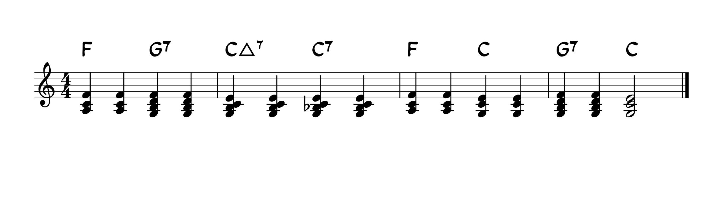 コードの仕組み図4