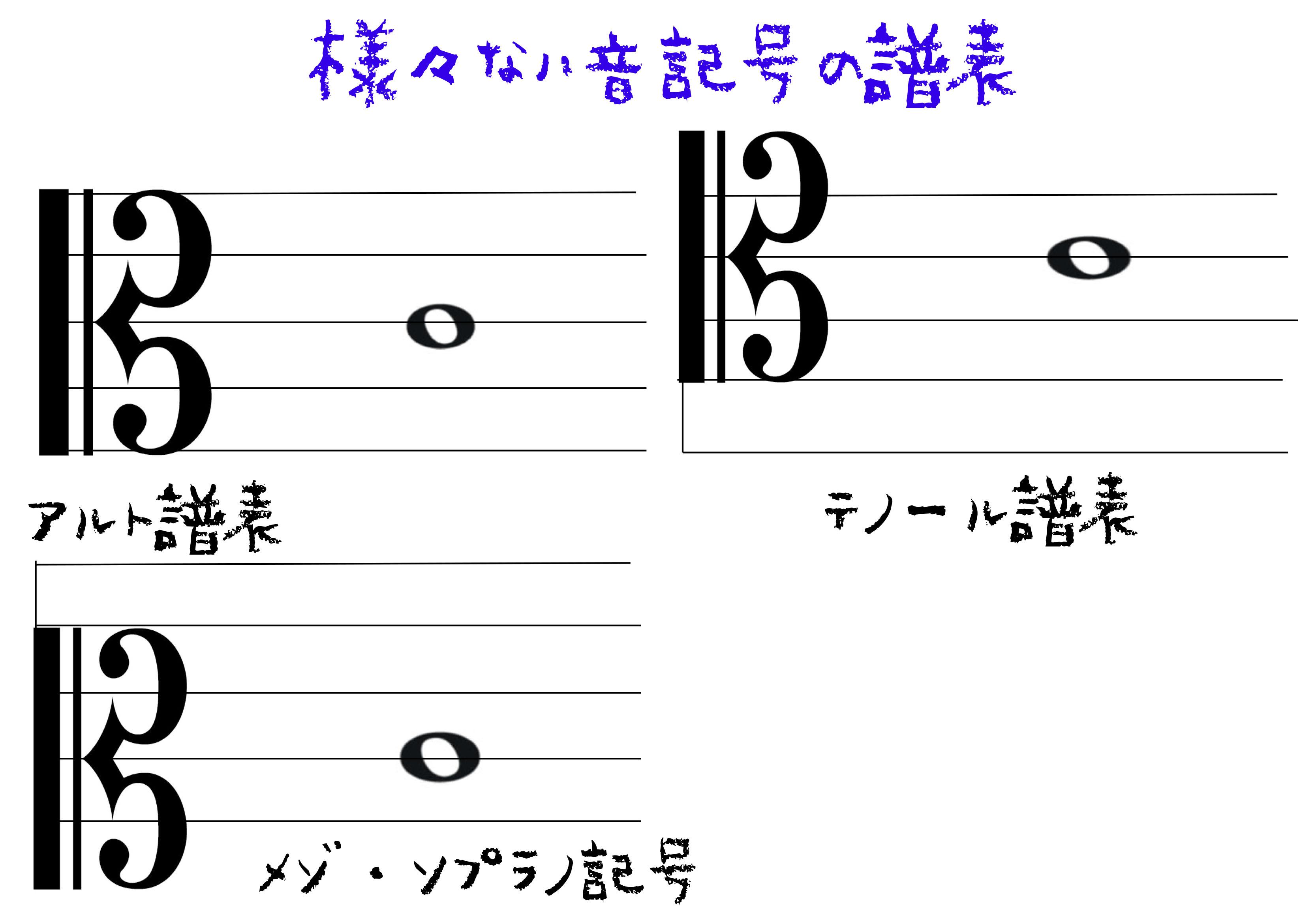 ハ音記号譜表