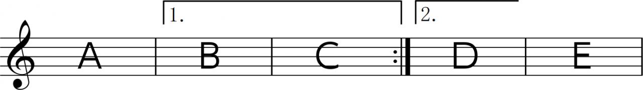 カッコの譜例