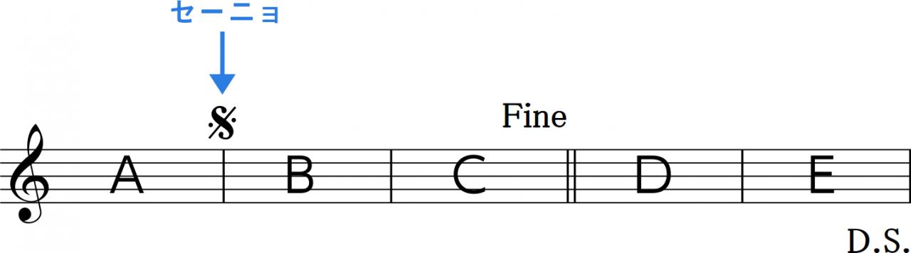 ダルセーニョ譜例