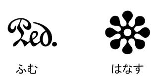 ペダル記号