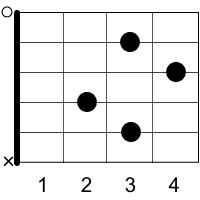 c-major7(9)