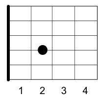 a-m7(9)