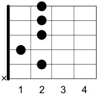 b-7(9)
