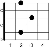 b-mM7
