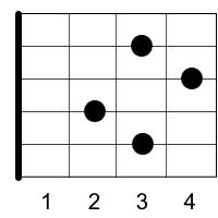 c-M7(9)
