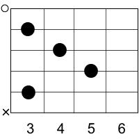 c-M(9)