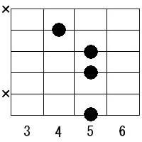 a-m7♭5