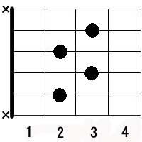 b-m7♭5