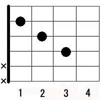 f-major7