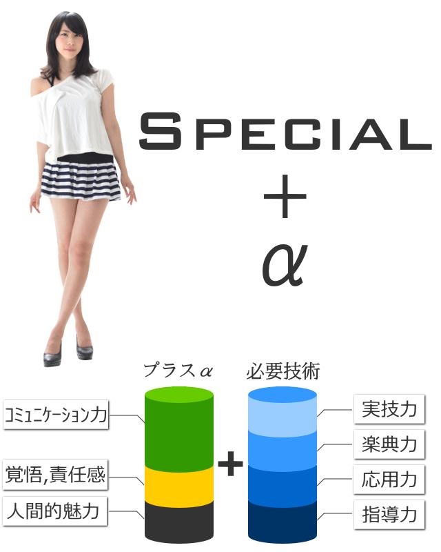 スペシャル+αの講師