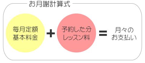 お月謝計算式