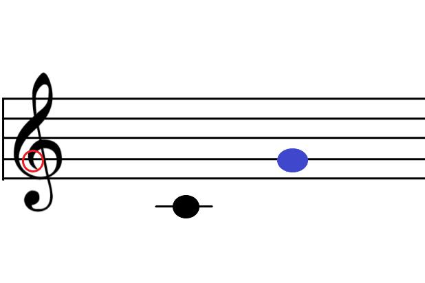 音符の位置